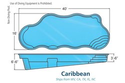 <div class='closebutton' onclick='return hs.close(this)' title='Close'></div><div class='firstH'><img src='images/logo-white-small.png'></div><h1>Free Form Fiberglass Pool</h1><p>Free Form - Caribbean Fiberglass Pool #001 by Aquarius Pools Construction Co. Inc.</p><div class='getSocial'><h1>Share</h1><p class='photoBy'>Photo by Aquarius Pools Construction Co. Inc.</p><iframe src='http://www.facebook.com/plugins/like.php?href=http%3A%2F%2Faquariuspool.net%2Fimages%2Ffiberglass%2FFree Form%2Fcaribbean%2F001.jpg&send=false&layout=button_count&width=100&show_faces=false&action=like&colorscheme=light&font&height=21' scrolling='no' frameborder='0' style='border:none; overflow:hidden; width:100px; height:21px;' allowTransparency='true'></iframe><br><a href='http://pinterest.com/pin/create/button/?url=http%3A%2F%2Fwww.aquariuspool.net&media=http%3A%2F%2Fwww.aquariuspool.net%2Fimages%2Ffiberglass%2FFree Form%2Fcaribbean%2F001.jpg&description=Pools' data-pin-do='buttonPin' data-pin-config=\'above\'><img src='http://assets.pinterest.com/images/pidgets/pin_it_button.png' /></a><br></div>